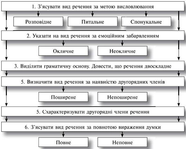 """,""scool23.ucoz.ru"